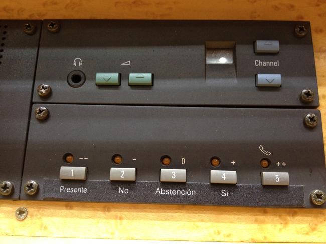 Con estos botones votan los senadores y senadoras